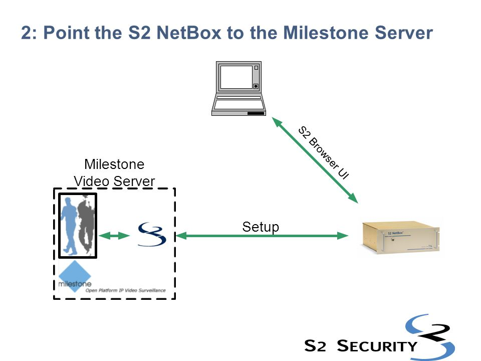 2: Point the S2 NetBox to the Milestone Server