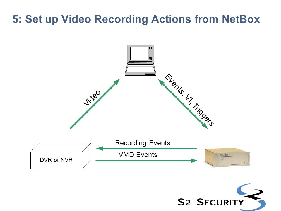 5: Set up Video Recording Actions from NetBox