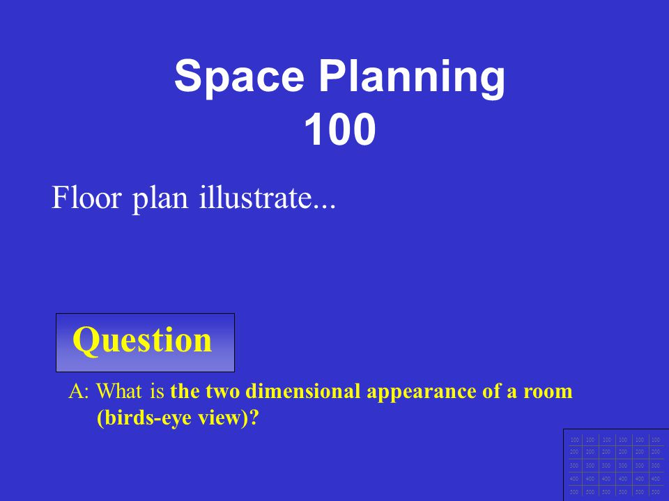 Space Planning 100 Question Floor plan illustrate...