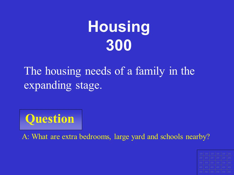 Housing 300 The housing needs of a family in the expanding stage. Question. A: What are extra bedrooms, large yard and schools nearby