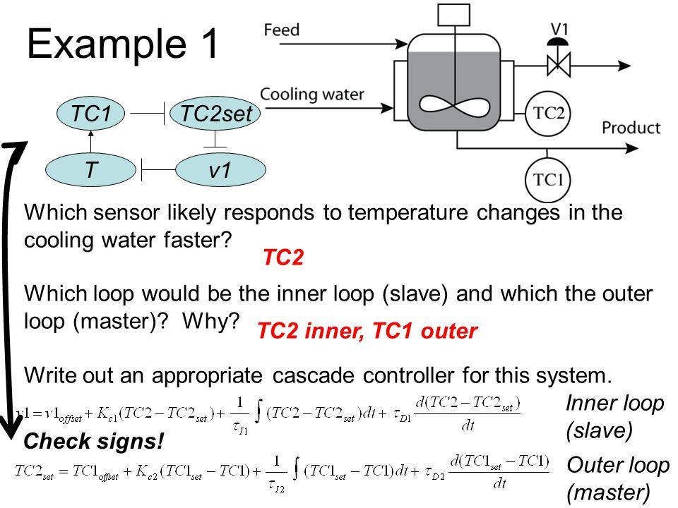 Example 1 Check signs! TC1 TC2set v1 T