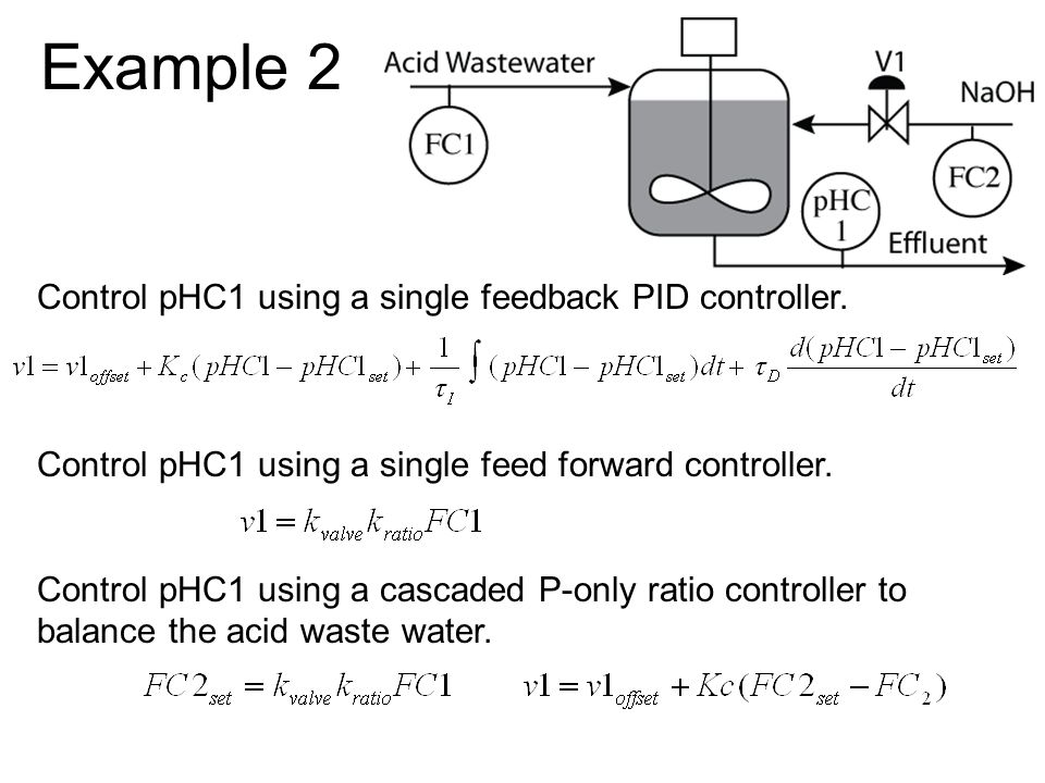 Example 2 Control pHC1 using a single feedback PID controller.