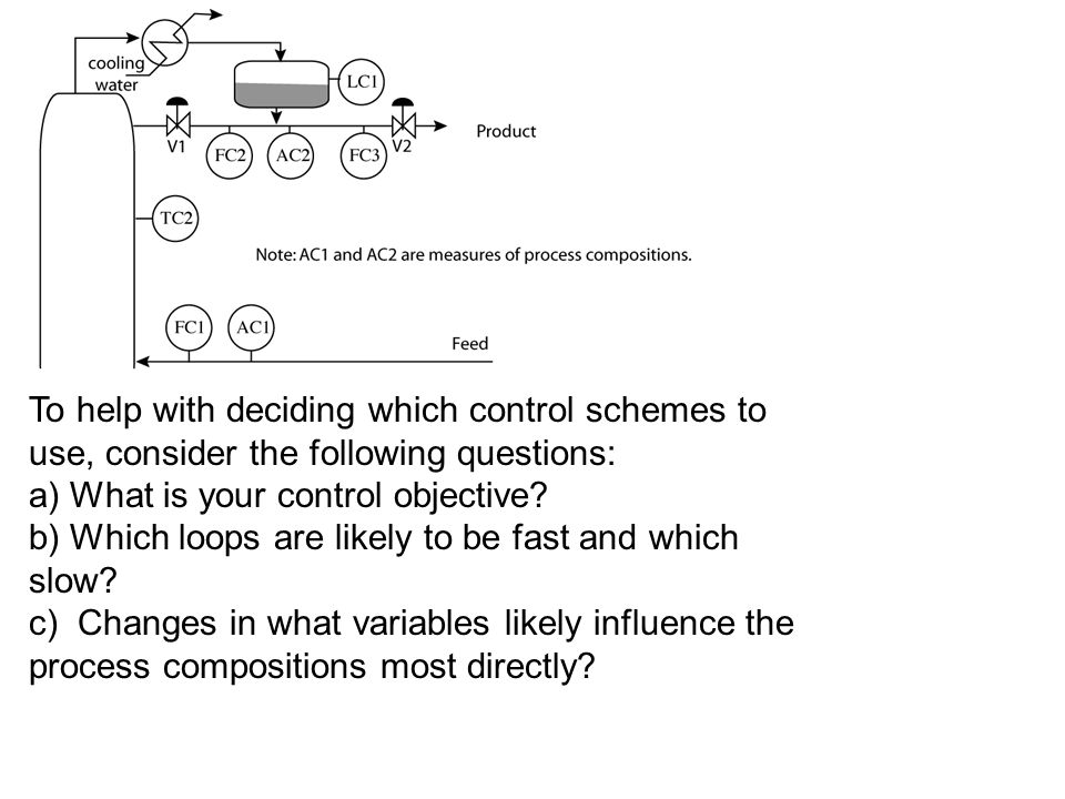 To help with deciding which control schemes to use, consider the following questions: