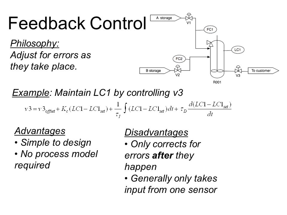 Feedback Control Philosophy: Adjust for errors as they take place.