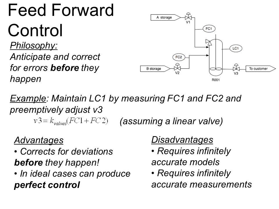 Feed Forward Control Philosophy: