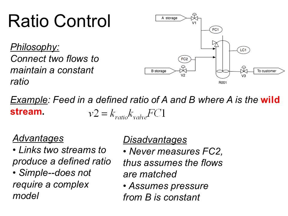 Ratio Control Philosophy: