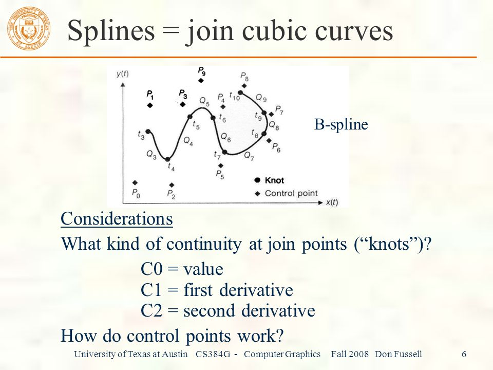 Splines = join cubic curves