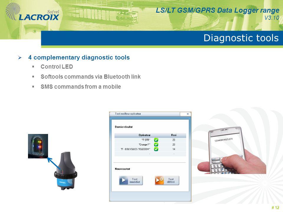 Diagnostic tools 4 complementary diagnostic tools Control LED
