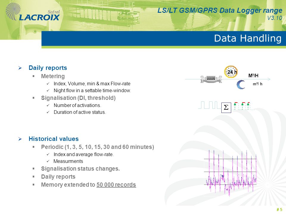 Data Handling Daily reports Historical values  Metering