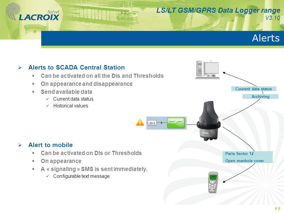 Alerts Alerts to SCADA Central Station Alert to mobile