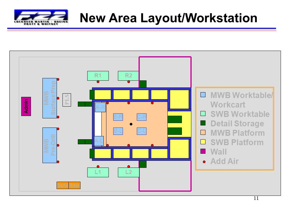 New Area Layout/Workstation