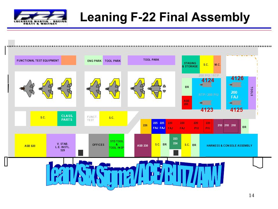 Leaning F-22 Final Assembly