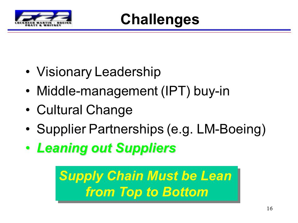 Supply Chain Must be Lean