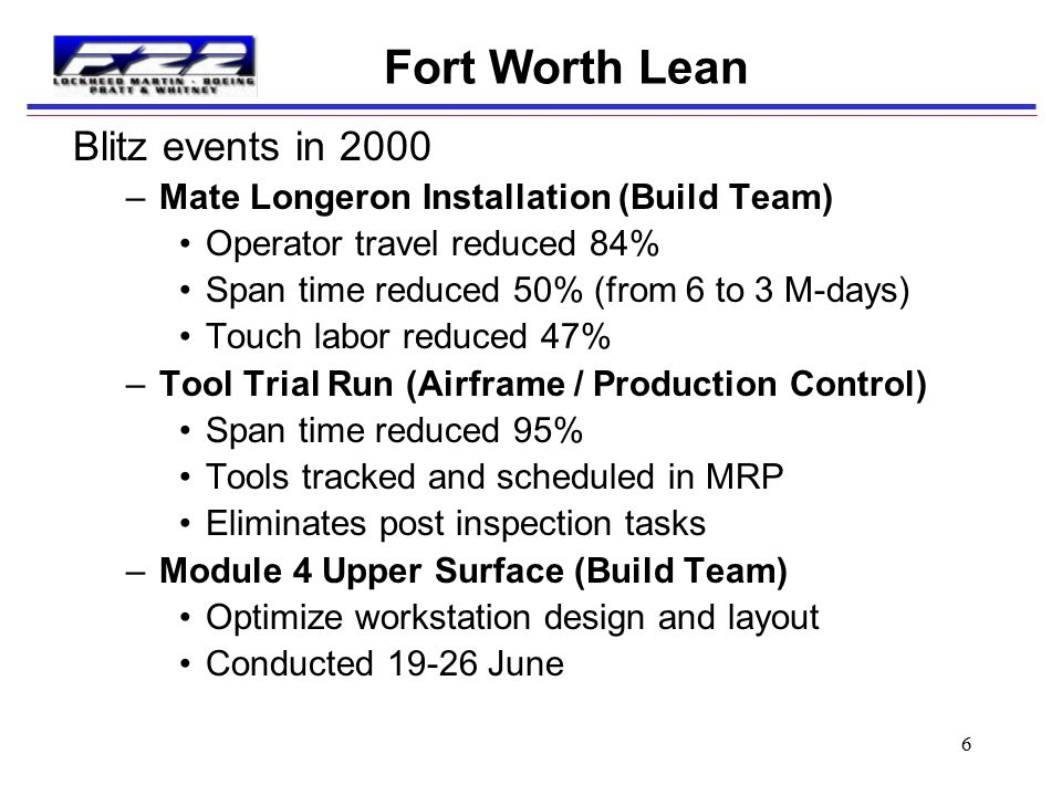 Fort Worth Lean Blitz events in 2000