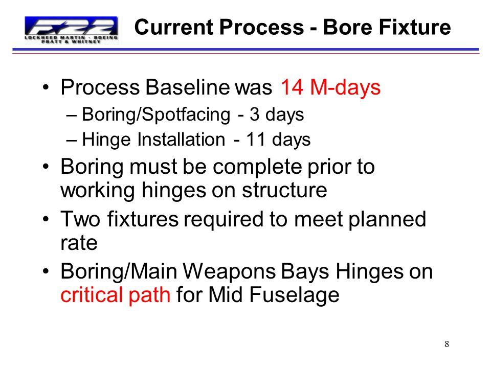 Current Process - Bore Fixture