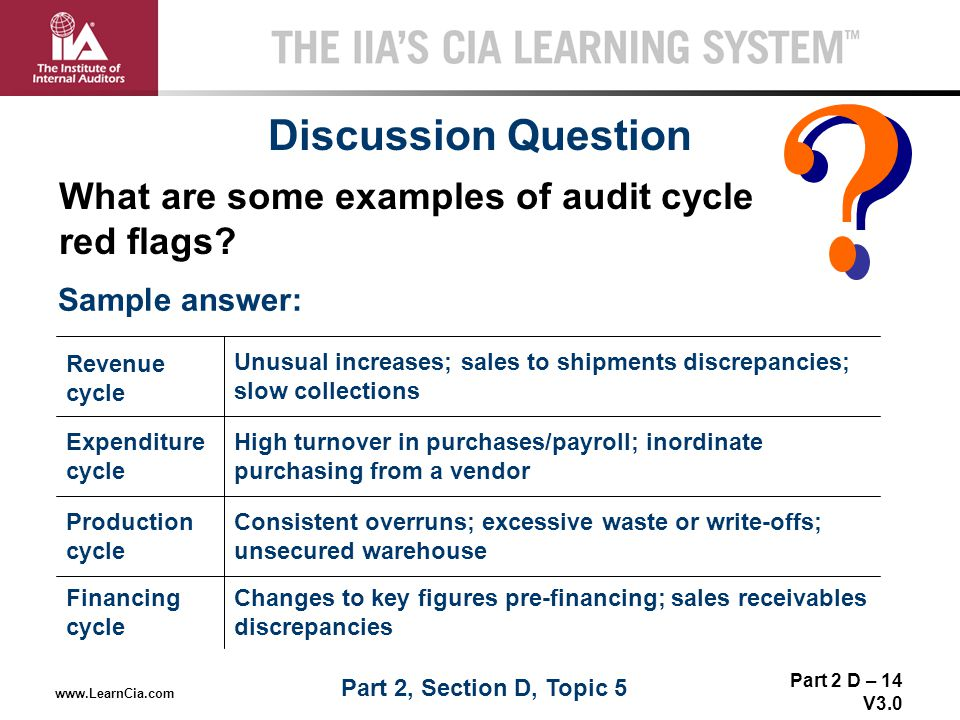 Discussion Question What are some examples of audit cycle red flags