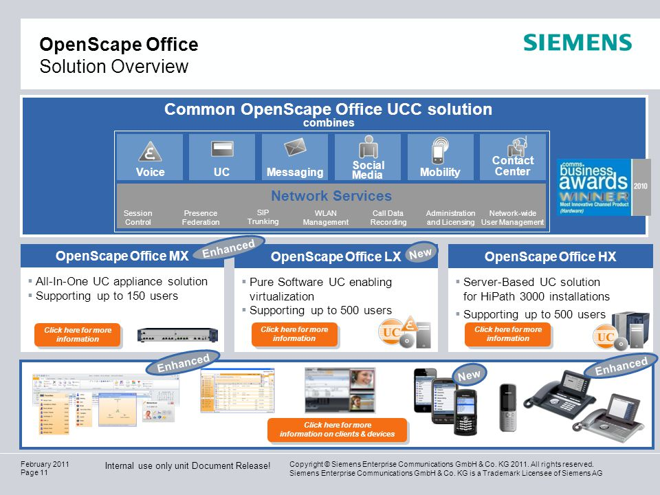 OpenScape Office Solution Overview
