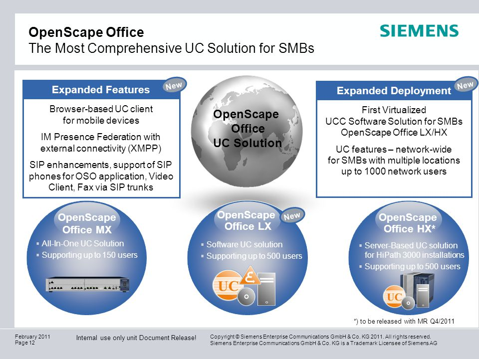 OpenScape Office The Most Comprehensive UC Solution for SMBs