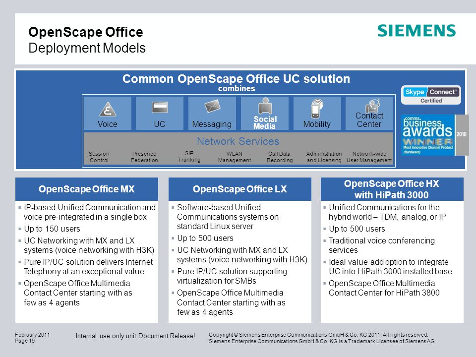 OpenScape Office Deployment Models