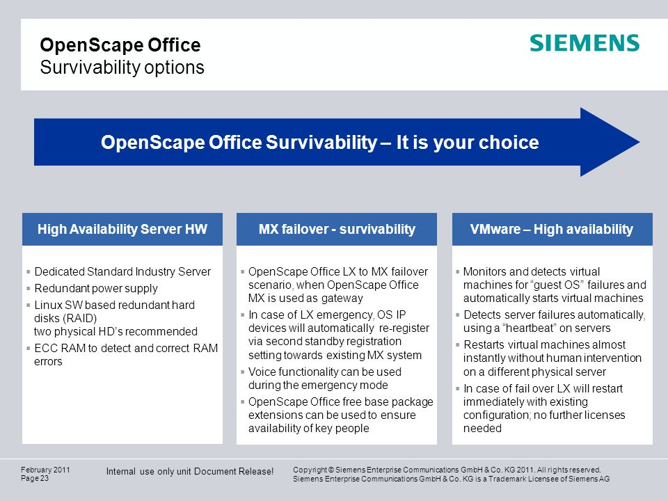 OpenScape Office Survivability options