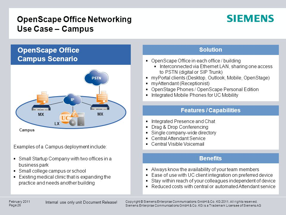 OpenScape Office Networking Use Case – Campus