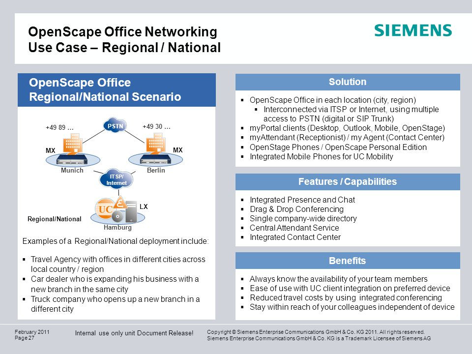 OpenScape Office Networking Use Case – Regional / National
