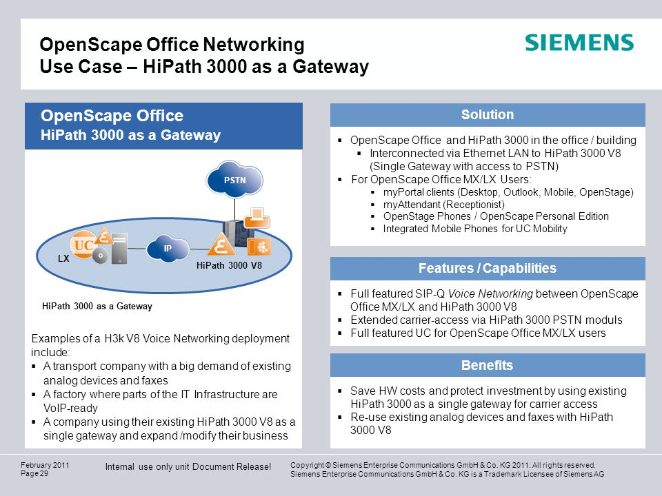 OpenScape Office Networking Use Case – HiPath 3000 as a Gateway