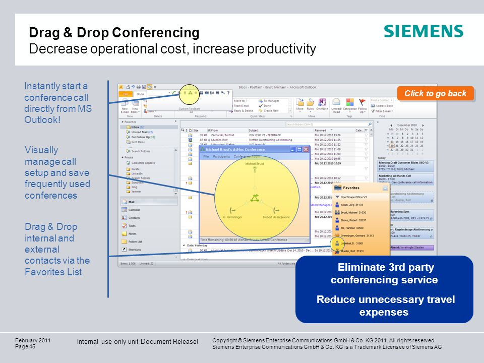 Drag & Drop Conferencing Decrease operational cost, increase productivity