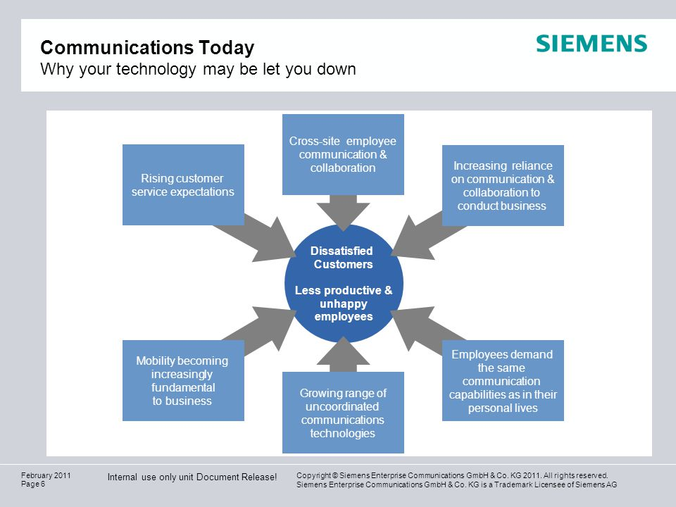 Communications Today Why your technology may be let you down