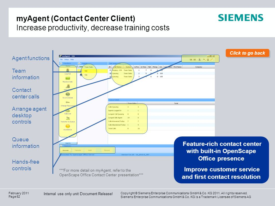 myAgent (Contact Center Client) Increase productivity, decrease training costs