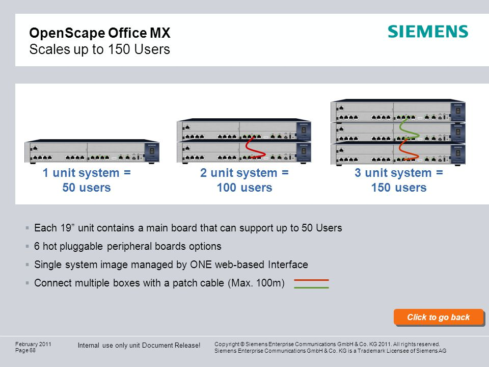 OpenScape Office MX Scales up to 150 Users