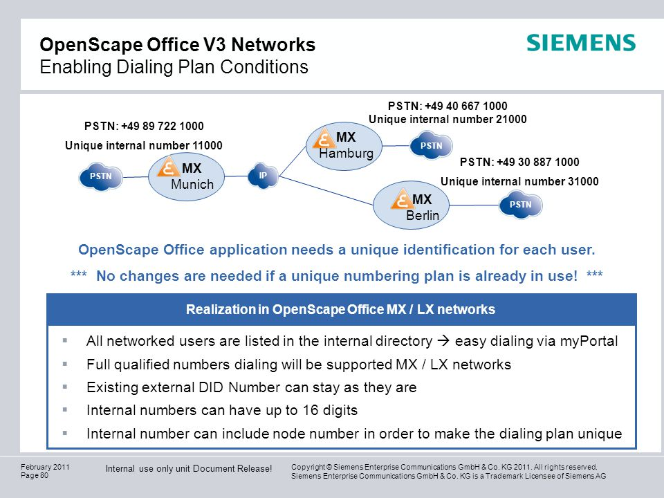 OpenScape Office V3 Networks Enabling Dialing Plan Conditions