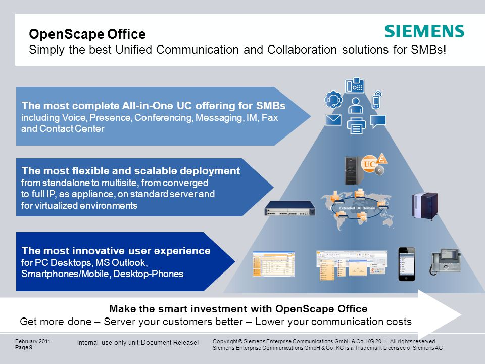 OpenScape Office Simply the best Unified Communication and Collaboration solutions for SMBs!