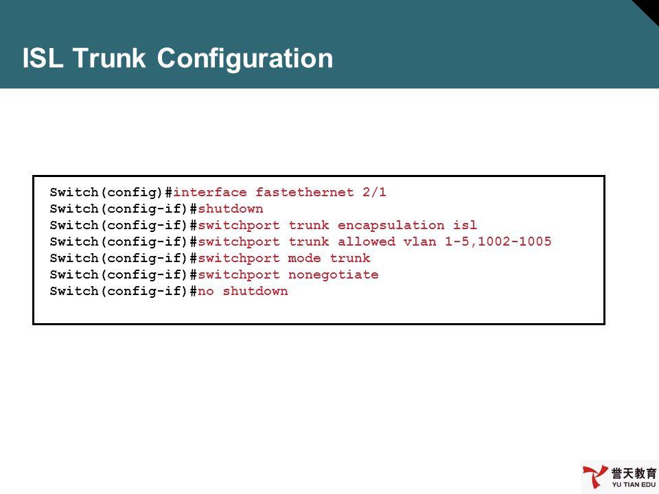 ISL Trunk Configuration
