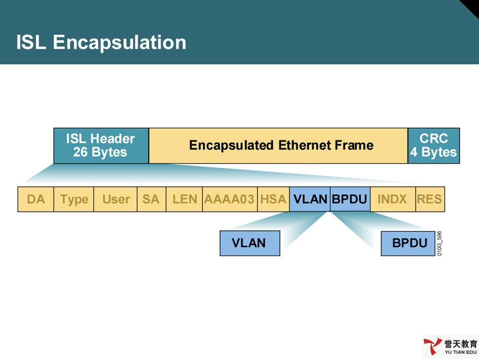 ISL Encapsulation