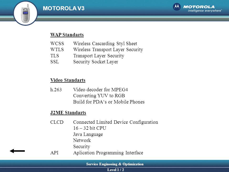 WAP Standarts WCSS Wireless Cascarding Styl Sheet. WTLS Wireless Transport Layer Security. TLS Transport Layer Security.
