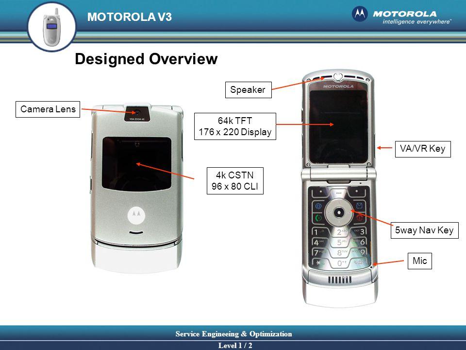 Designed Overview Speaker Camera Lens 64k TFT 176 x 220 Display