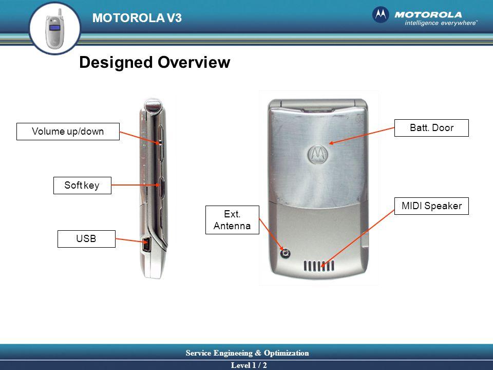 Designed Overview Batt. Door Volume up/down Soft key MIDI Speaker Ext.