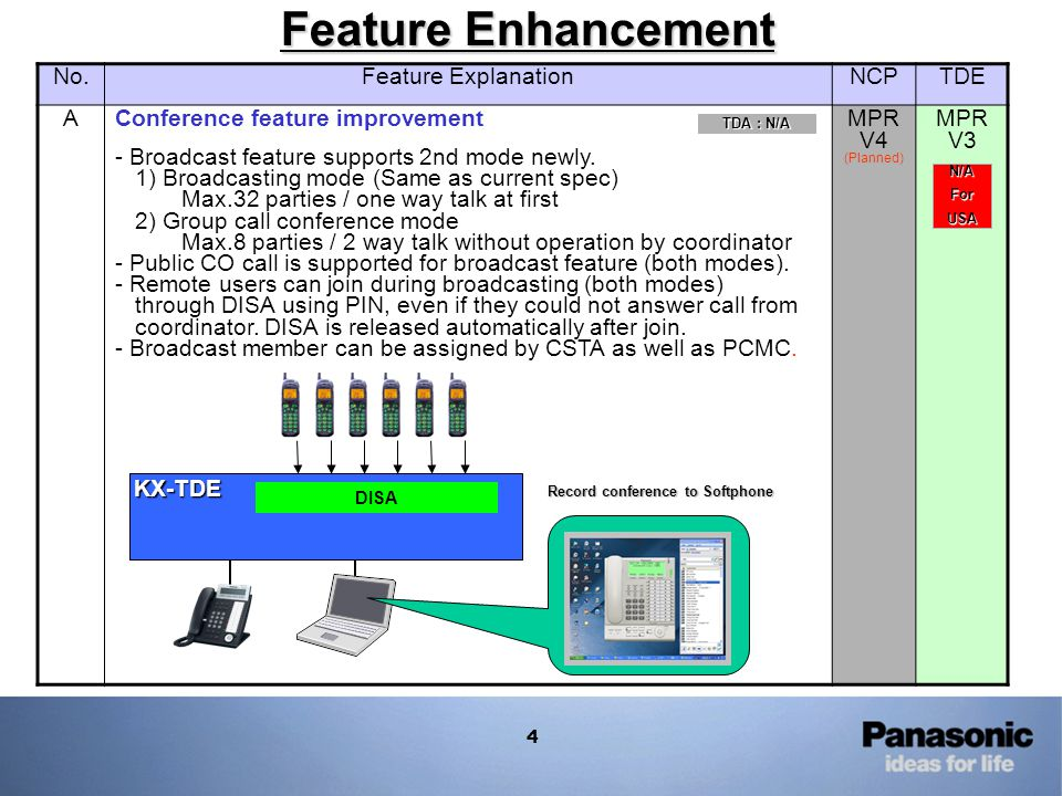 Feature Enhancement No. Feature Explanation NCP TDE A