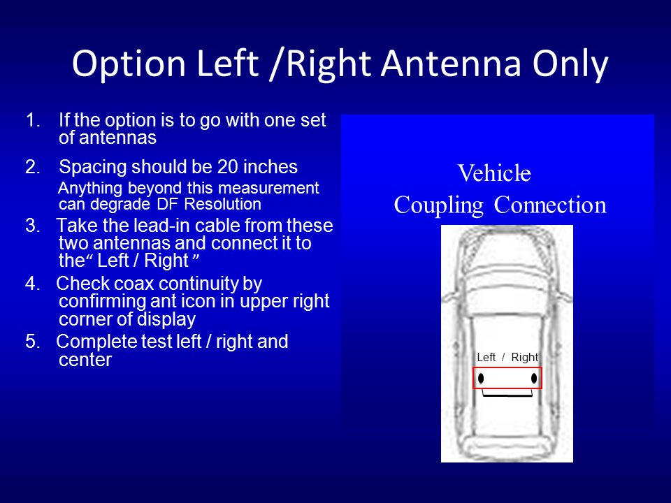 Option Left /Right Antenna Only