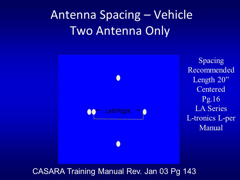 Antenna Spacing – Vehicle Two Antenna Only