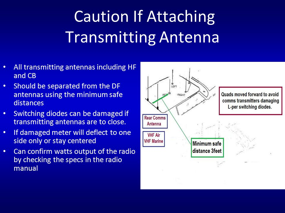 Caution If Attaching Transmitting Antenna