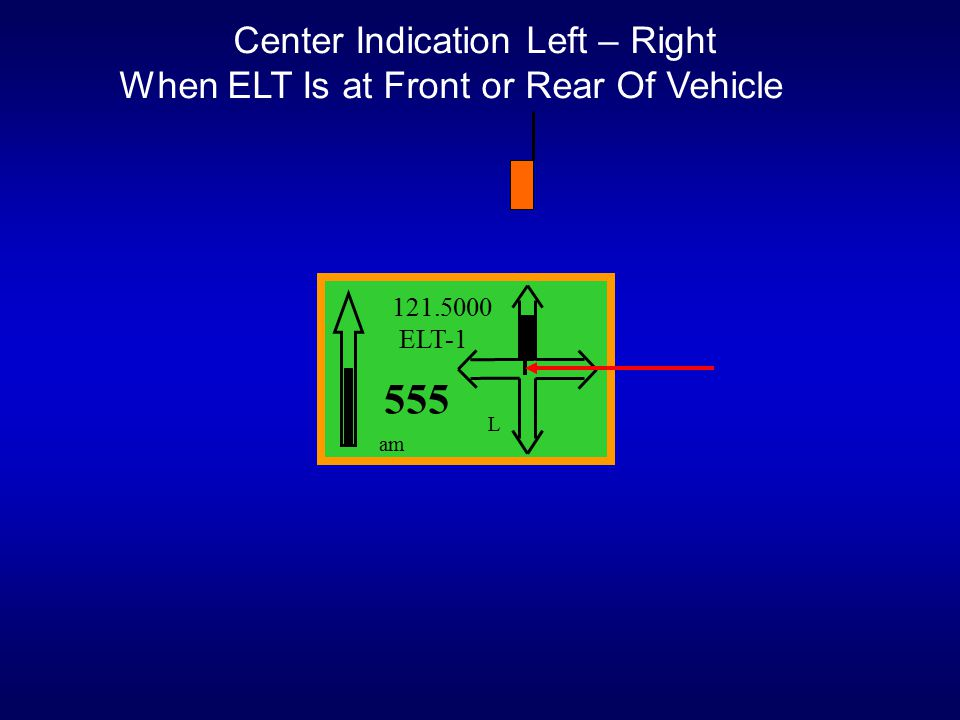 555 Center Indication Left – Right