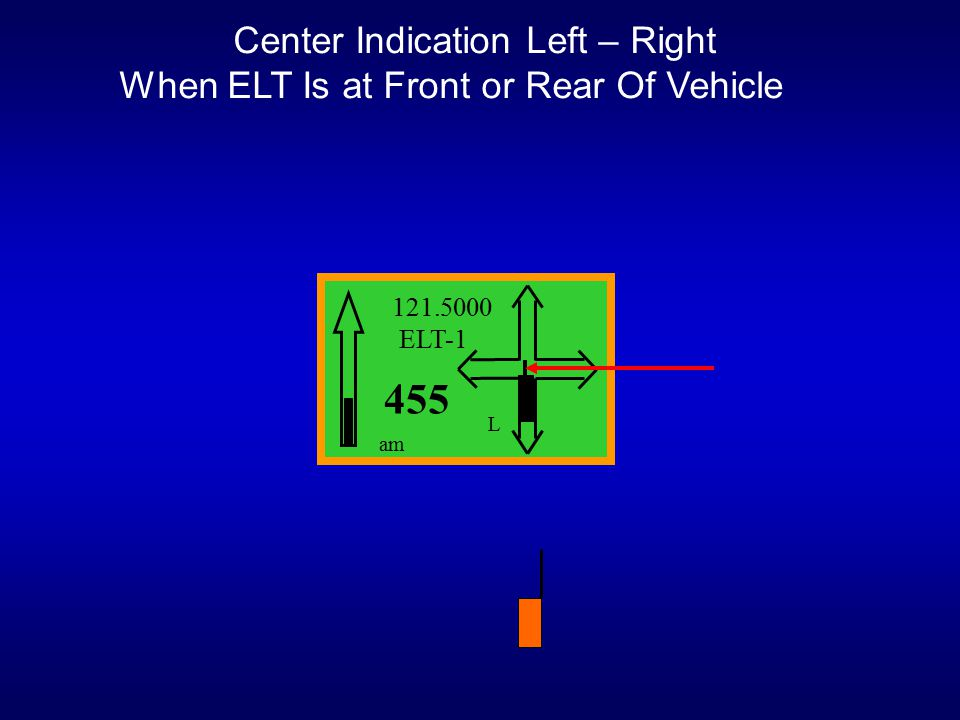 455 Center Indication Left – Right