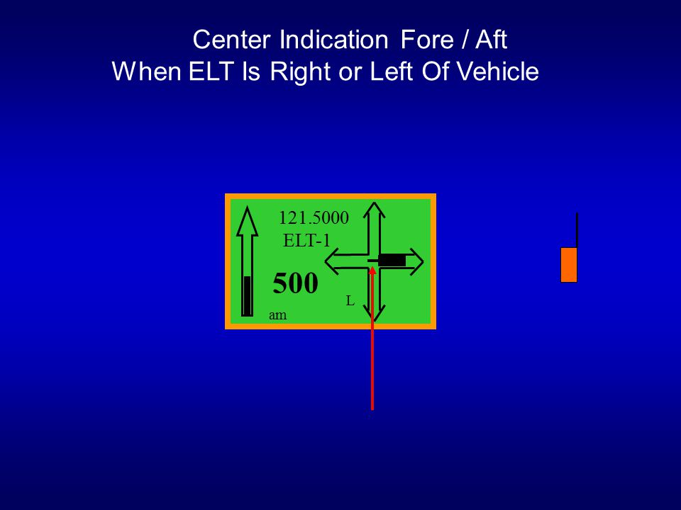 500 Center Indication Fore / Aft When ELT Is Right or Left Of Vehicle