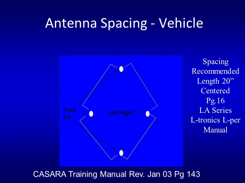 Antenna Spacing - Vehicle