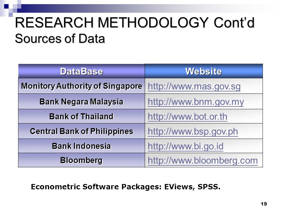RESEARCH METHODOLOGY Cont'd Sources of Data