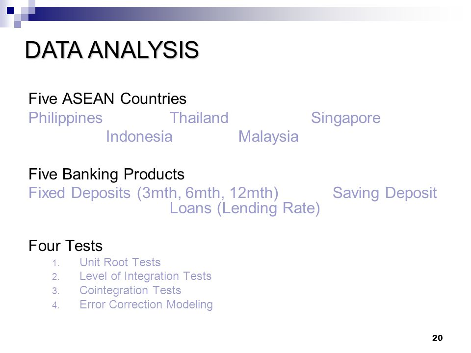 DATA ANALYSIS Five ASEAN Countries Philippines Thailand Singapore