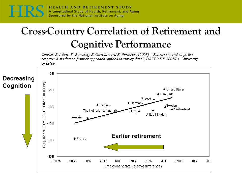 Cross-Country Correlation of Retirement and Cognitive Performance
