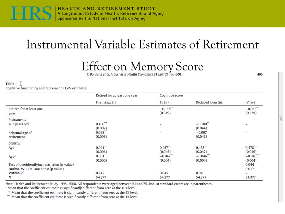 Instrumental Variable Estimates of Retirement Effect on Memory Score